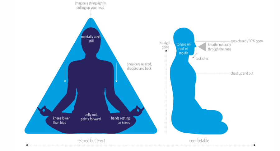 What_is_Meditation2
